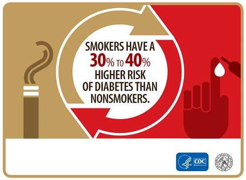 diabetessmoking_500